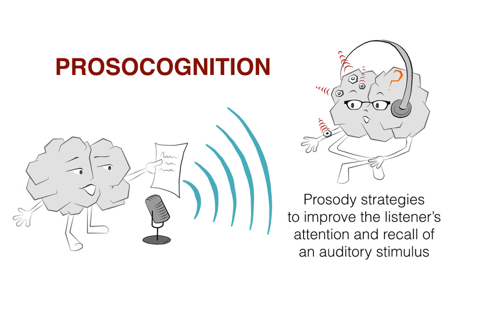 Prosody and cognition